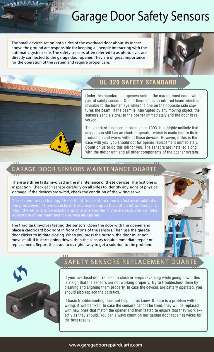 Garage door repair duarte infographic overhead garage door maintenance lubrication services rubansaba